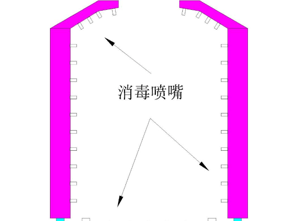 消毒通道铝型材框架