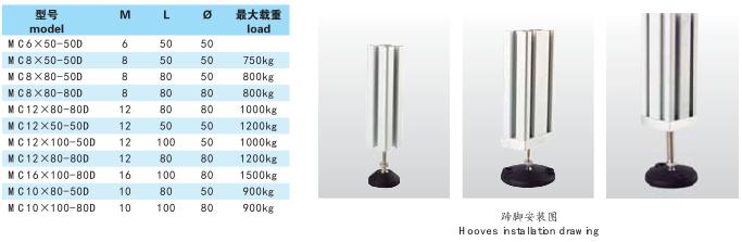 铝型材尼龙蹄脚规格