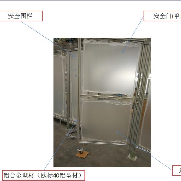 铝型材框架的使用前景