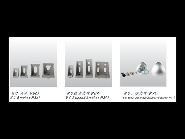 工业铝型材主要配件用途——南京美诚铝业