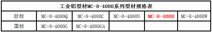 4080系列