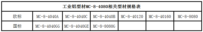 4080铝型材相关系列