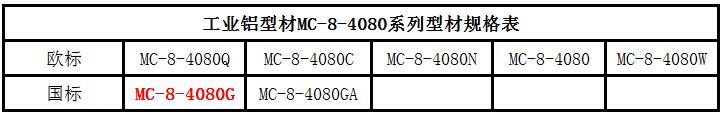 4080G