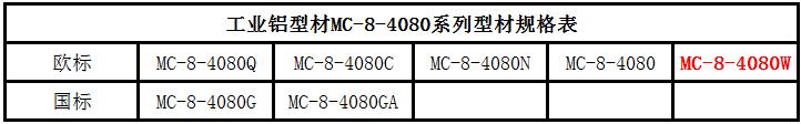 4080W工业铝型材