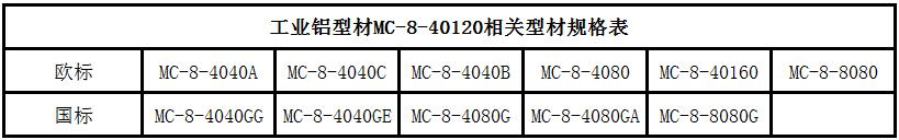 40120铝型材相关