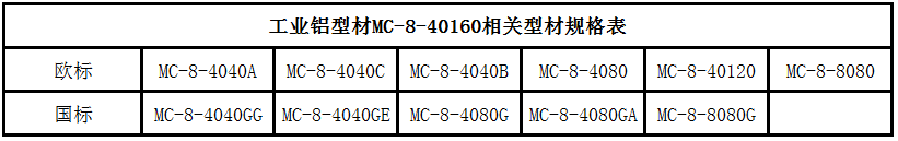 40160相关铝型材