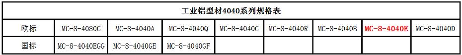 铝型材4040E