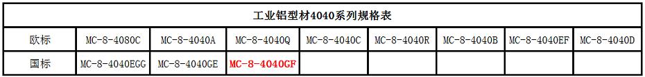铝型材4040GF