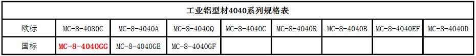 铝型材4040GG