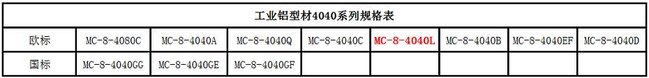 铝型材4040L
