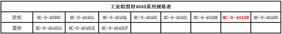 铝型材4040R
