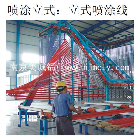 中国铝行业状况03