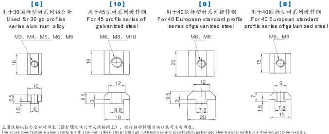 方形螺母图纸