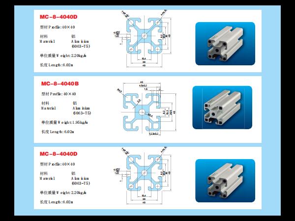 工业铝型材承载力有多大?