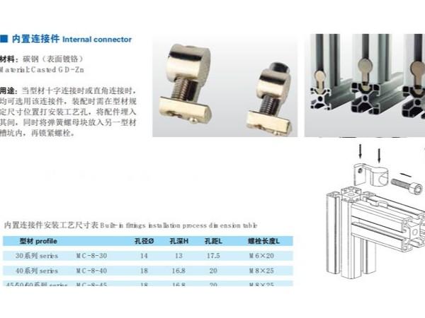 工业铝型材的连接方式有哪些?